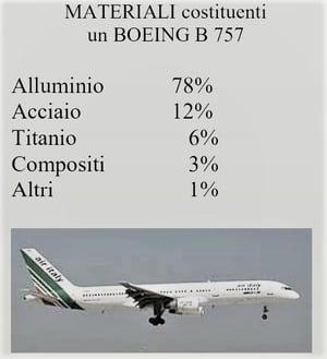 Struttura-di-un-Boing-757-3